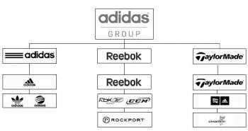 adidas_all.jpg
